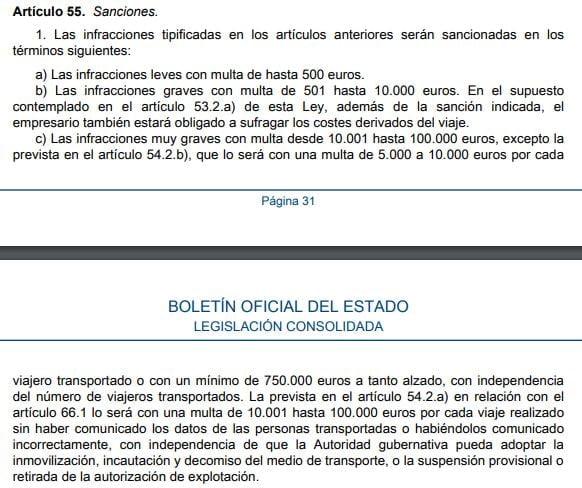 Sanciones Ley Orgánica 4/2000