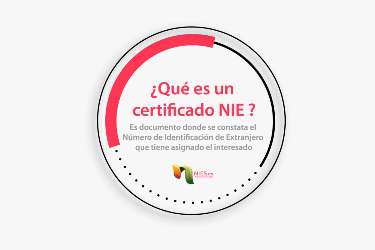 Certificado de NIE