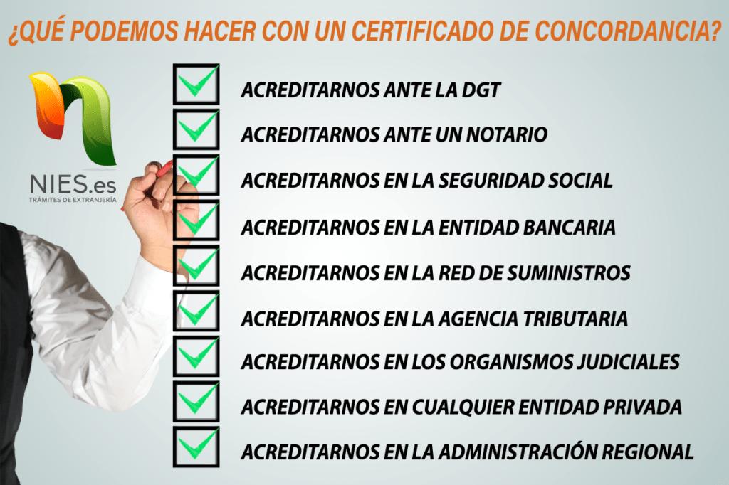 Solicitud de certificado de concordancia