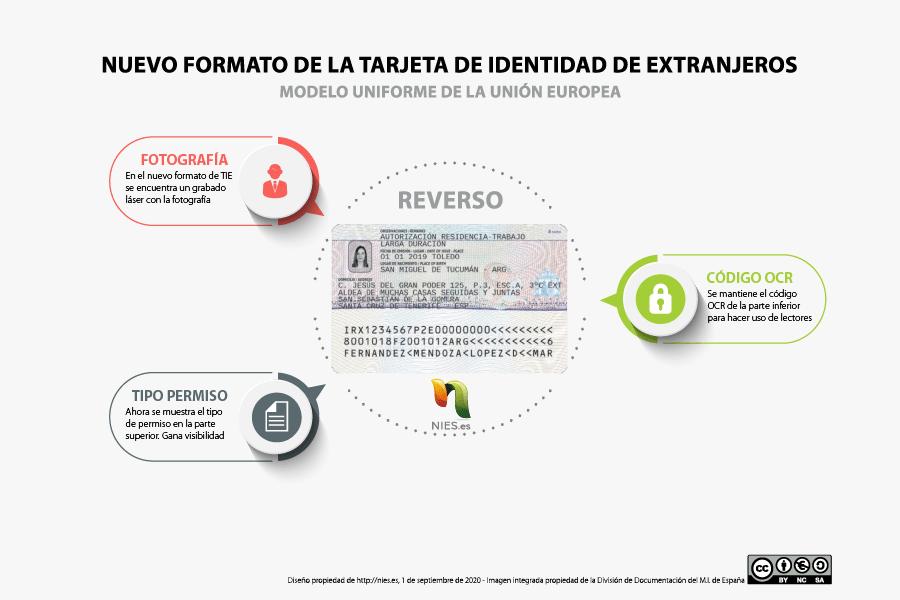 Reverso Tarjeta de Identificación de Extranjero