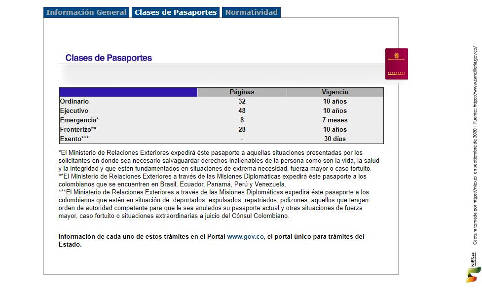 Guía pasaporte colombiano CUATRO